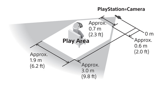 PS VR Play Area