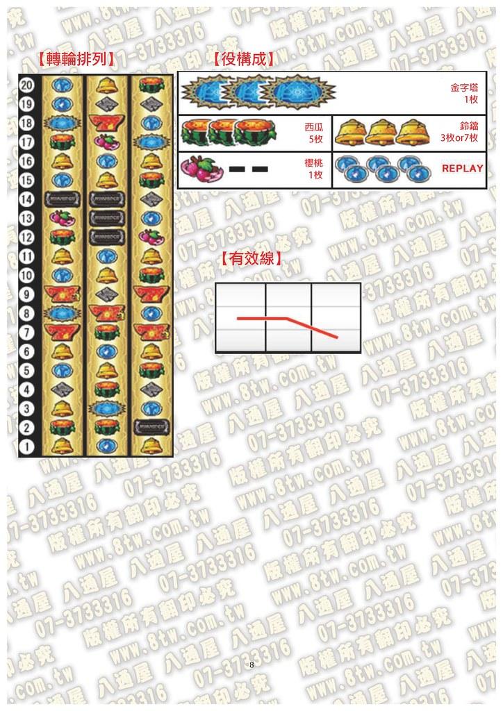 S0353秘寶傳 最後一刻 THE LAST 中文版攻略.compressed_Page_09
