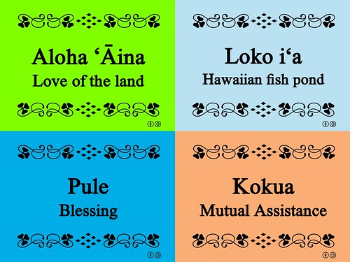 Some of the Hawaiian words we've learned so far thanks to the #IUCNCongress
