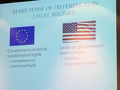 Make sense of differences in legal regimes