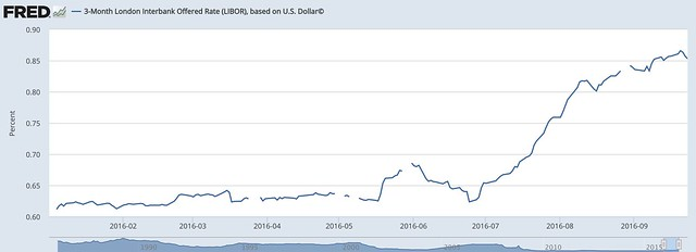 90 day libor q3.png