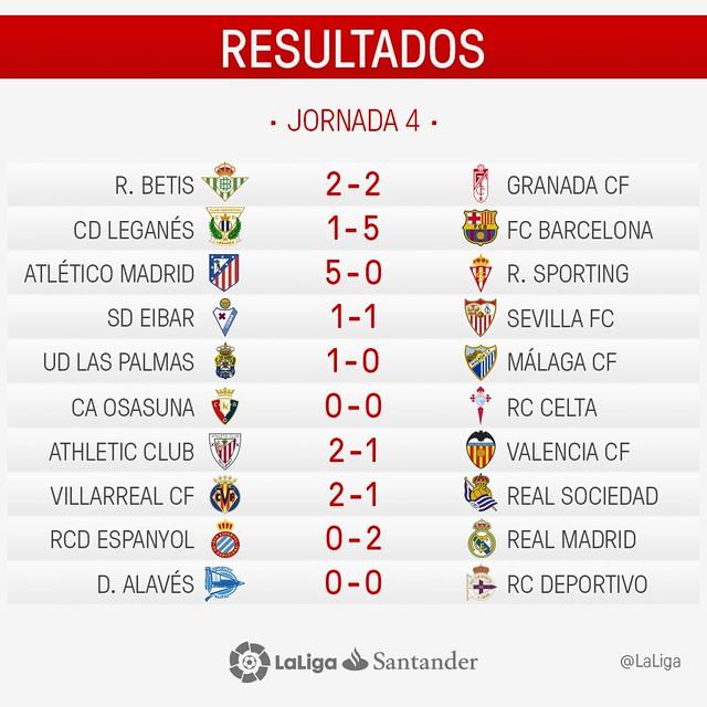 La Liga (Jornada 4): Resultados