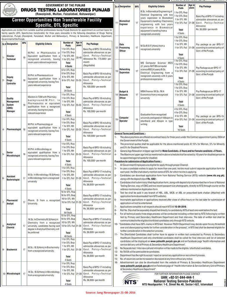 Drugs Testing Laboratories Jobs