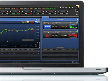 Top 10 forex trading platforms