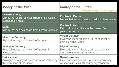 Money Typology v2