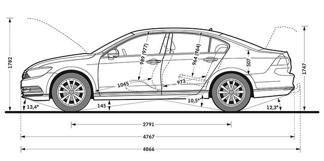 Габариты Volkswagen Passat B8. 2014 - наше время