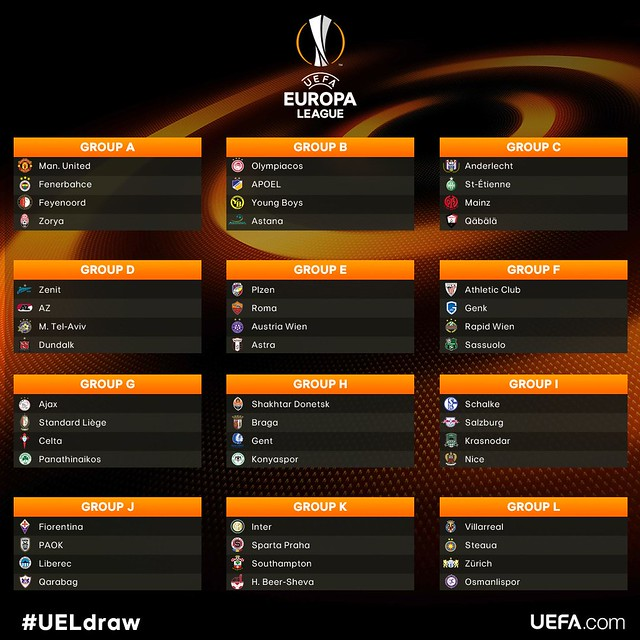 Europa League: Sorteo