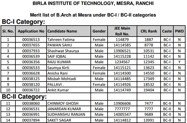 BIT Mesra B.Arch Merit List for BC-I and BC-II categorie