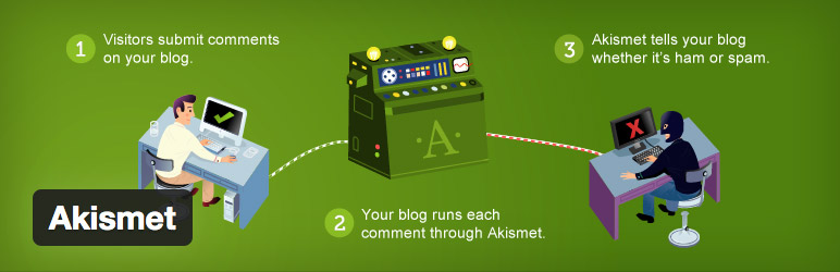 Akismet migliori plugin wordpress