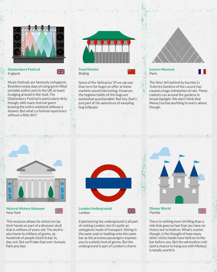 30 Filthy Places infographic 3