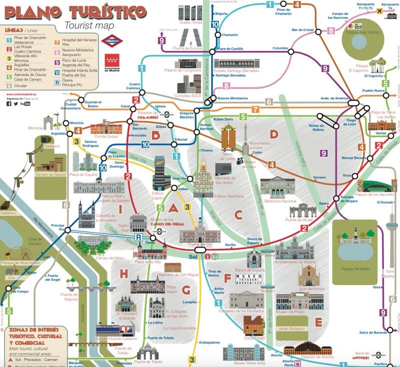 Como circular por Madri