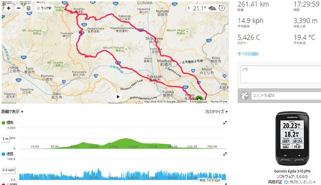 160917_渋峠