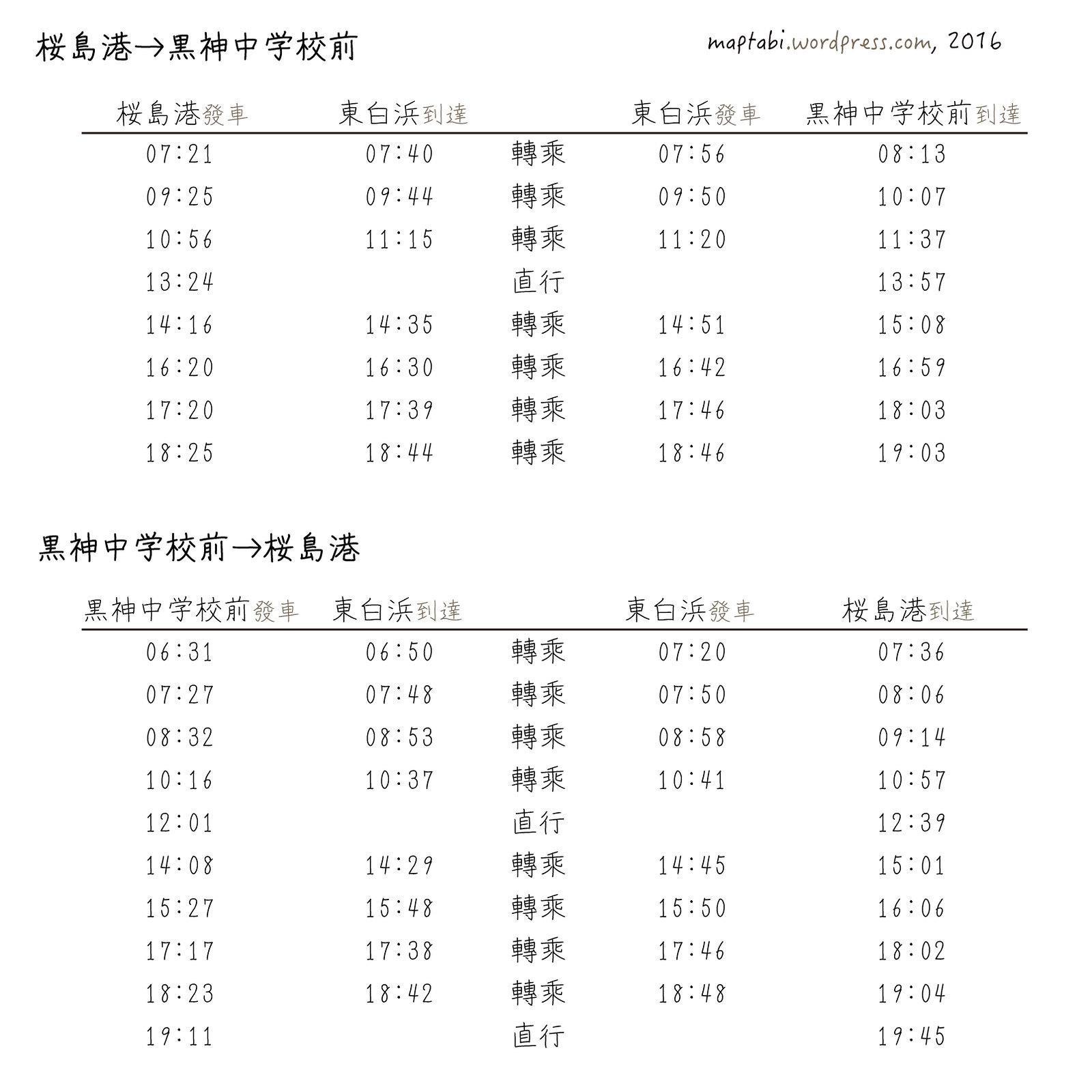 sakurajima3_timetable