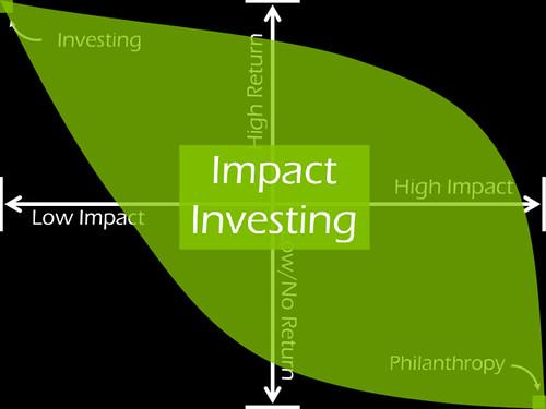 philantrophy-investing-4
