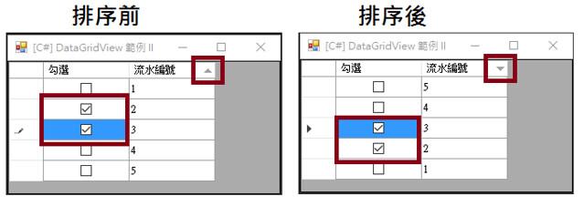 [C#] DataGridView 範例 II-2