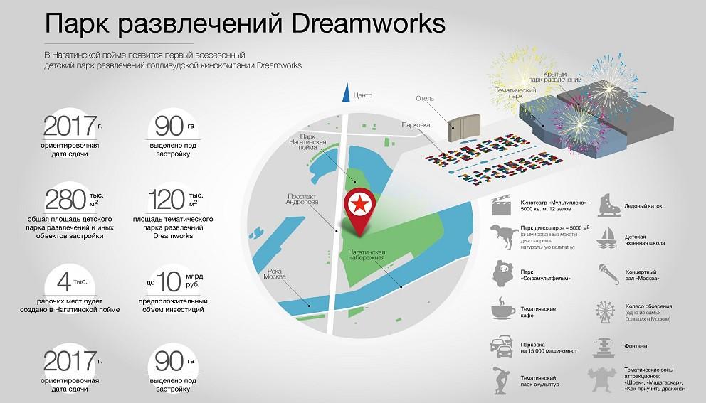 Парк DreamWorks «Остров Мечты» в Москве