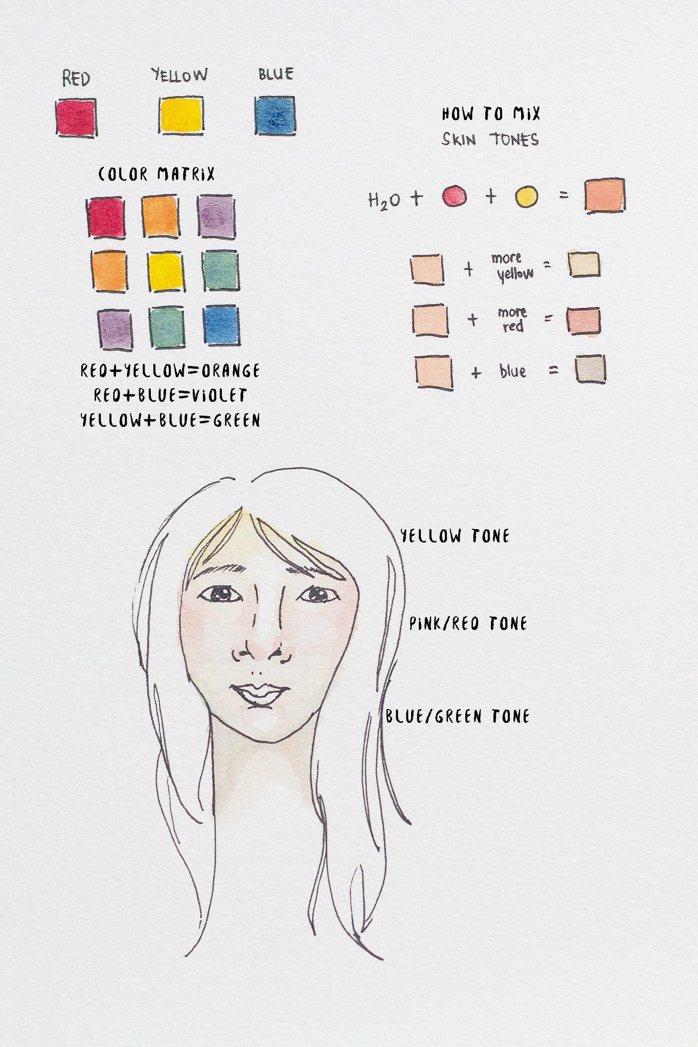Watercolor 101 - Mixing Colors