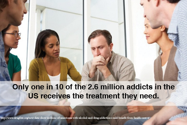 Only 1 in 10 of the 2.6 million addicts in the US receives treatment thumbnail
